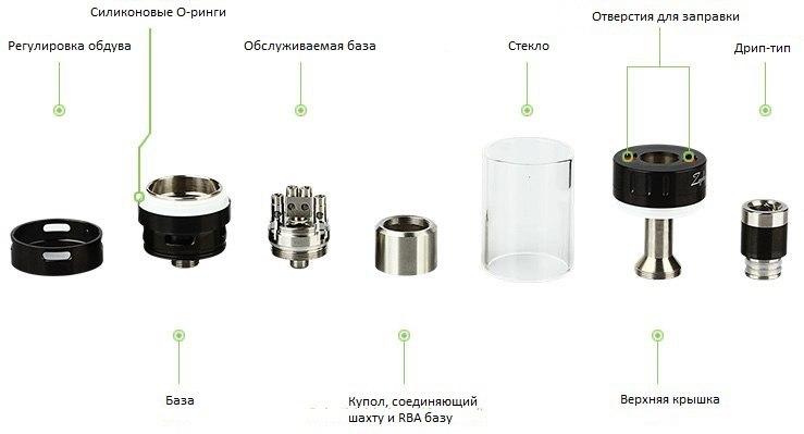 Устройство бака в электронных сигаретах